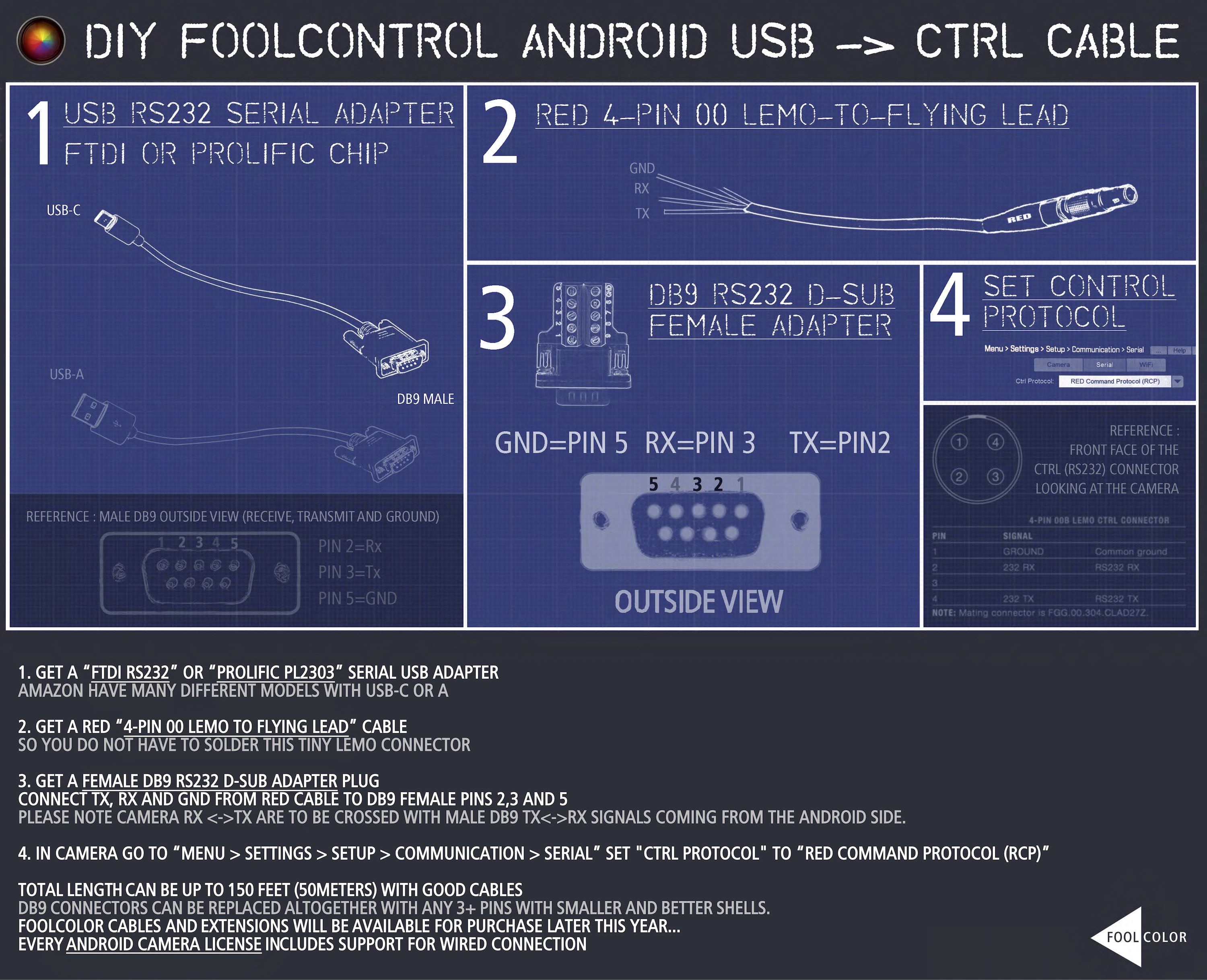 foolcontrol - For Android Released! - Page 2